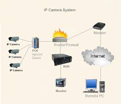 mitsubishi plc wiring diagram images idec plc wiring diagram get image about wiring