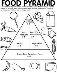Small Picture Food Theme Page at EnchantedLearningcom food pyramid