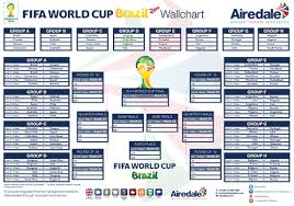 Claim Your 2014 World Cup Wall Chart