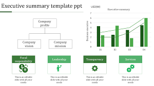 Four Stages Executive Summary Template Ppt Chart Design