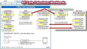 Coaxial Cable Attenuation Loss Calculator In Db Image