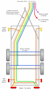 trailer wiring diagram lights brakes routing wires connectors three center marker lights the above trailer wire diagrams