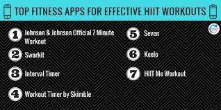 top fitness apps for effective hiit workouts top fitness apps for effective hiit workouts