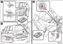 Toyota Land Cruiser: Smart key system - Opening, closing and locking ...