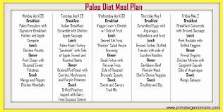 Paleo Dinner Recipes In Tamil Paleo Recipes Autoimmune