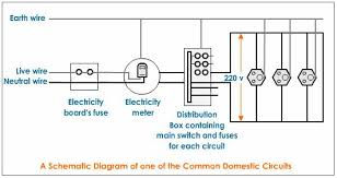 meter box wiring diagram domestic electric circuits magnetic effects of electric current the live wire has a high potential of electric meter box wiring diagram wirdig