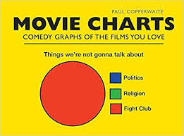 Movie Charts Amazon Co Uk Paul Copperwaite 9781844036837