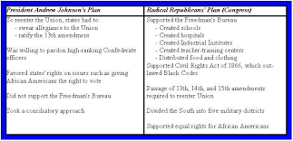 Presidential And Congressional Reconstruction