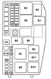 2006 jaguar x type fuse box diagram vehiclepad 2006 jaguar x need diagram 0f fuse box for 2002 jag s type 3 0 fixya