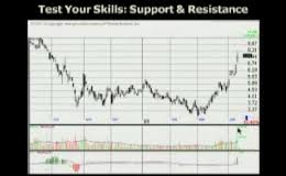 Learn Stock Chart Technical Analysis Learn Chart Analysis For Beginners To Experienced Traders By