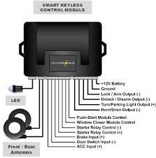 smart start wiring smart diy wiring diagrams