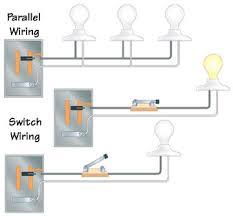 basic house wiring basic image wiring diagram basic household wiring diagrams wirdig on basic house wiring