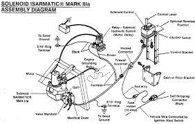 western plow joystick wiring diagram automotive