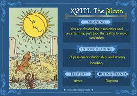 Its light is dim compared to the sun, and only slightly illuminates the path to higher consciousness winding between the two towers. The Moon Tarot Meaning In Upright Reversed Love Other Readings The Astrology Web The Moon Tarot The Moon Tarot Card The Sun Tarot Card