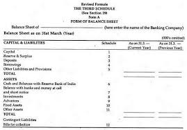 Forms Of Balance Sheet Under Fontanacountryinn Com