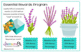 make sure you re never without your must have young living s take advane of the convenience of essential rewards young living s self customized
