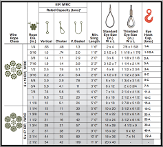 Wire Cable Sizes Get Rid Of Wiring Diagram Problem