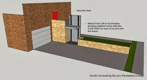 ADA Wheelchair Ramp And Lifts St Louis Renewable EnergyScotts - Exterior wheelchair lifts