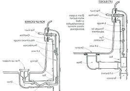 how to install bathtub drain bathtub drain trap diagram of bathtub drain system tub trap installation