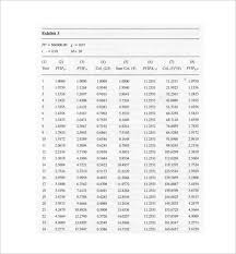 Simple Amortization Calculator Sample Mortgage Amortization Calculator 8 Free Documents