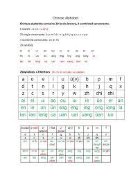 alphabet in chinese chinese alphabet 1 638 jpg cb 1476969161