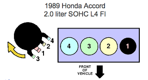 spark plug firing order diagram for a 1989 honda prelude fixya i need a spark plug firing order diagram for a1989 honda accord can u please help me