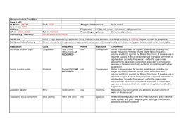 Nursing Care Plan Intestinal Obstruction Care Planning Ncp