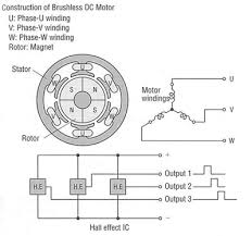 brushless dc motor speed control systems brushless dc motor construction
