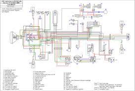 2001 yamaha warrior 350 wiring diagram kwikpik me 2006 yamaha raptor 350 wiring diagram at Yamaha Raptor 350 Wiring Diagram