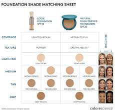 Colorescience Color Chart Colorescience Mineral Makeup Reviews Saubhaya Makeup
