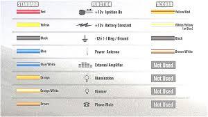 jvc radio wiring diagram wonderful shape toyota corolla car stereo 2005 toyota corolla stereo wiring harness at Corolla Stereo Wiring Harness