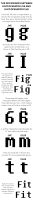 Howdy undertale fans, musicians, and soundclowns!. Psa For Anyone Using The 8 Bit Operator Font Undertale