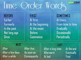 Time Order Words Free English Tutorials
