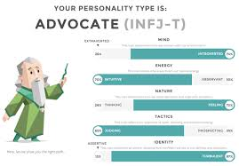 infj personality personality type infj t