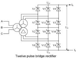 what is pulse number (6, 12, 18, 24) in drives? gohz com 12 Pulse Transformer Winding Diagram what is pulse number (6, 12, 18, 24) in drives? Step Down Transformer Diagram