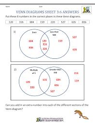How To Create Venn Diagram In Word Esl Venn Diagram Lesson Great Installation Of Wiring Diagram