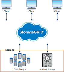 What Storagegrid Webscale Is