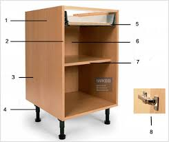 flat pack cabinets. Delighful Cabinets On Flat Pack Cabinets N