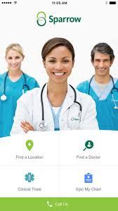 Sparrow Health System By Sparrow Health System