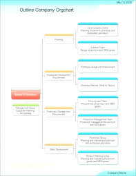 Organizational Chart Templates Mac Professional