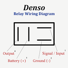 magnificent directed electronics wiring diagrams contemporary directed remote start wiring diagram at Directed Wiring Diagrams Login