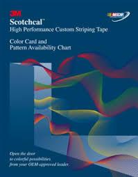 3m Stripe Chart Stripe Chart