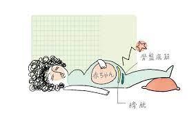 妊婦 うつぶせ