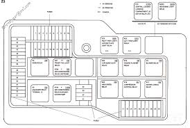 1995 bmw 318i fuse box diagram wiring diagrams e36 fuse box wiring diagram schematics bmw 325i fuse diagram 1995 bmw 318i fuse box diagram