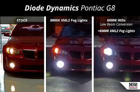 Gto Fog Lights Pontiac Gto Fog Light Led Bulbs Usa Made Slf Model Plug