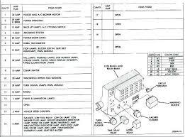 abs wiring diagram dodge magnum 1955 dodge wiring diagram 99 dodge fuse box diagram 2005 dodge magnum for front inspirational stratus abs wiring diagram dodge magnum on