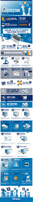 how to become a social media manager 30 killer tips to become a master social media manager infographic