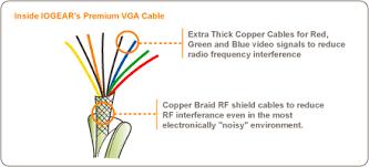 vga to rca connection diagram efcaviation com homemade vga to composite cable at Vga To Rca Wiring Diagram
