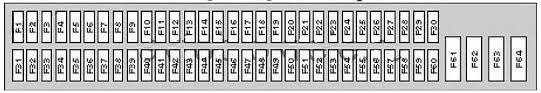 bmw x5 (e53; 2000 2006) fuse box 2002 Bmw X5 Transmission Diagram Wiring Schematic BMW System Wiring Diagram