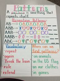 Patterns Anchor Chart Kindergarten Kindergarten Anchor